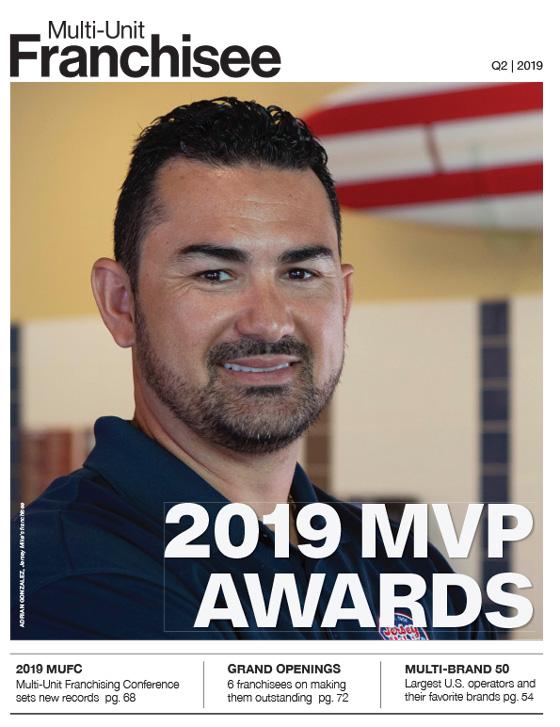 2019 MVP Awards