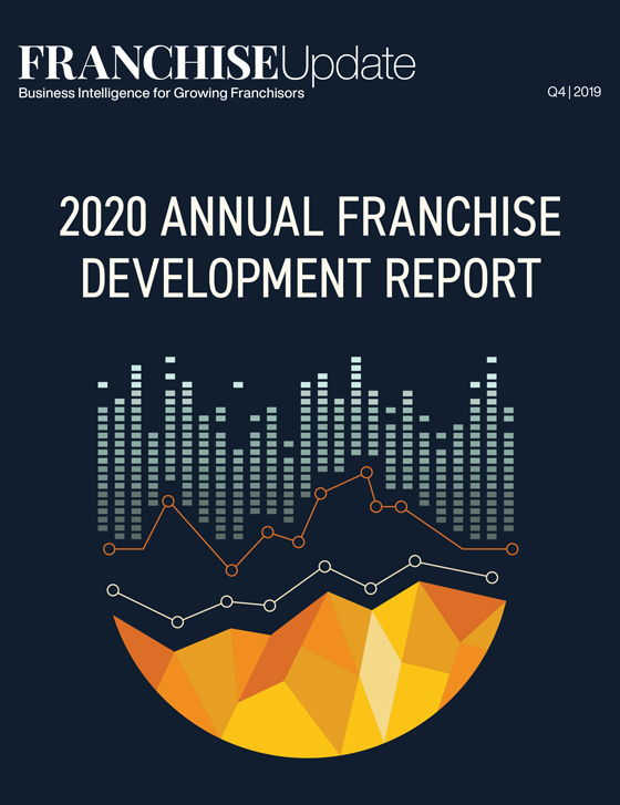 2020 Annual Franchise Development Report